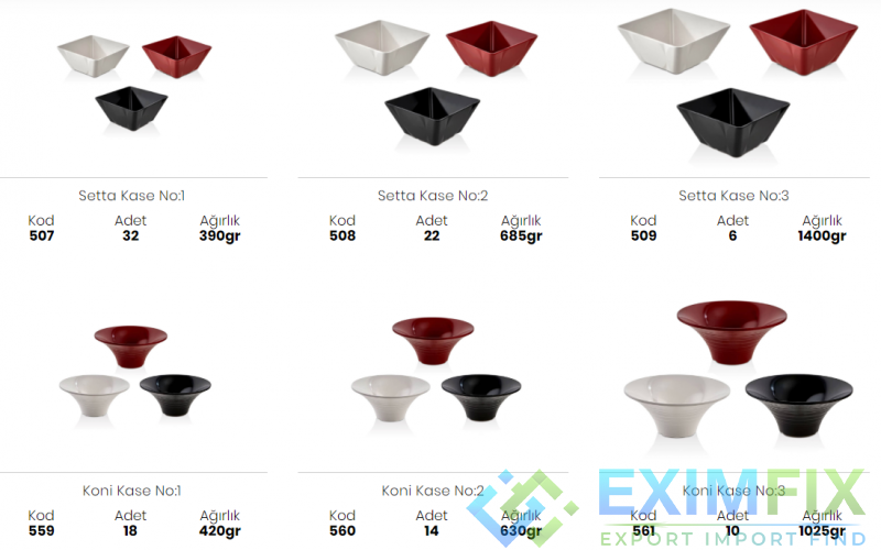 Types of Presentation Bowls